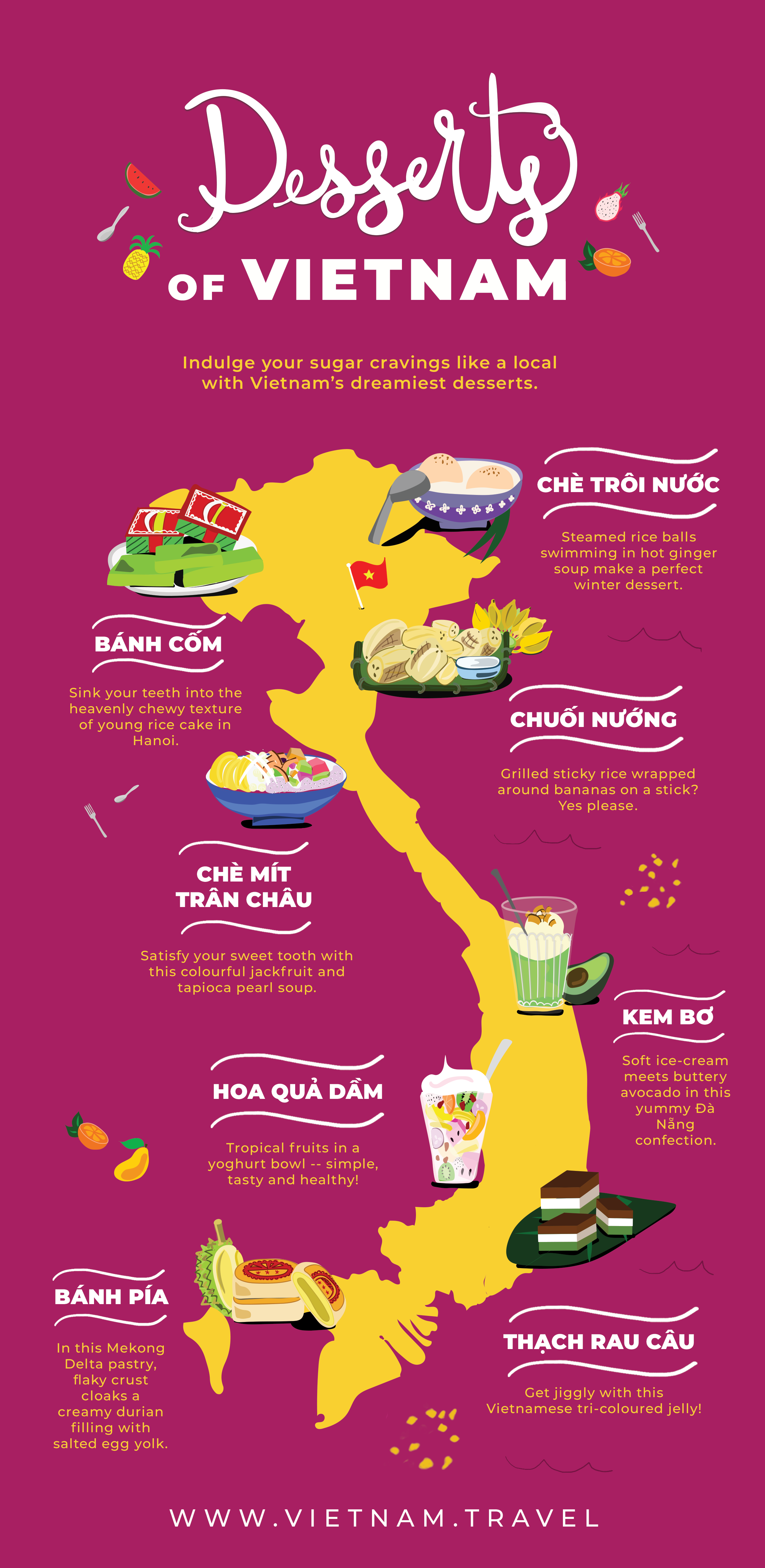 desserts of vietnam
