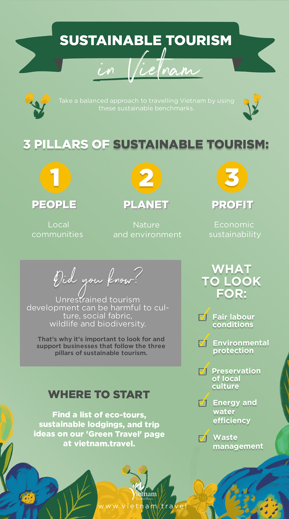sustainable travel in Vietnam