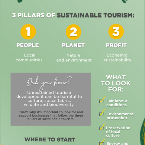 sustainable travel in Vietnam