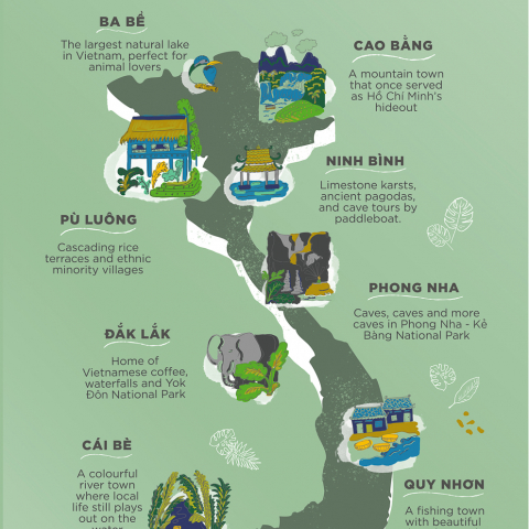 sustainable hotspots vietnam