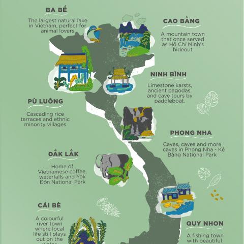 sustainable hotspots vietnam