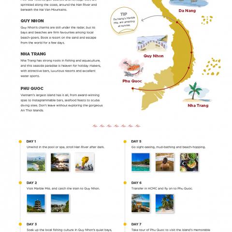 coast and islands in vietnam
